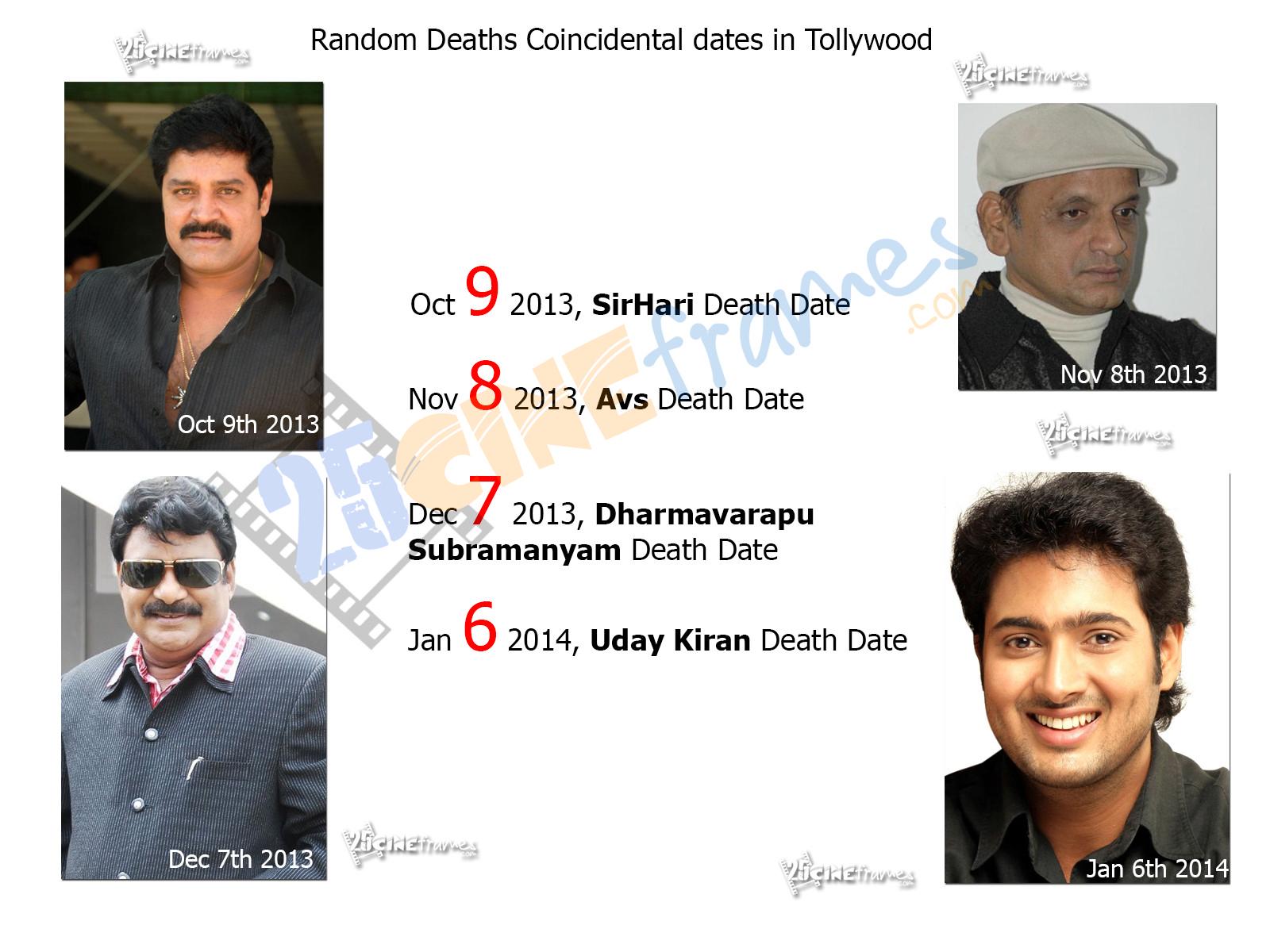 Random Deaths Coincidental dates in Tollywood   25CineFrames Uday Kiran Death Date